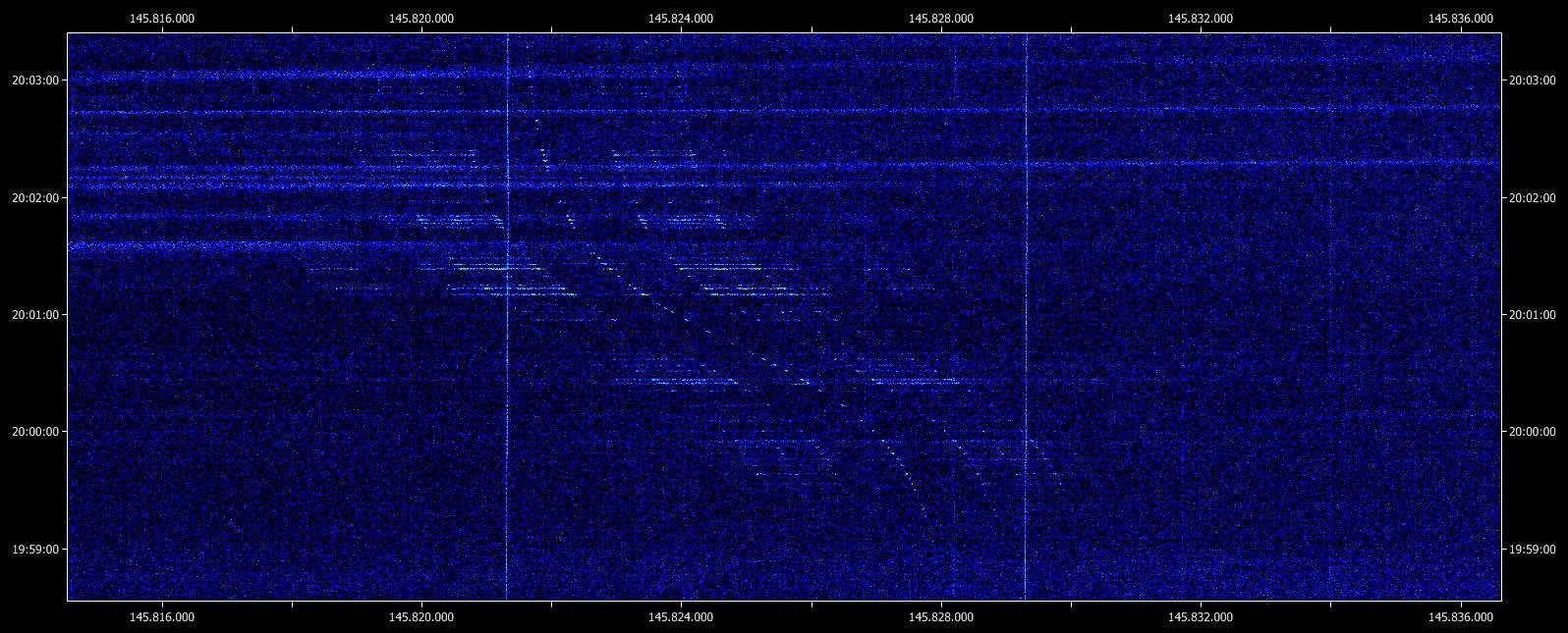 APRS-Signal der ISS