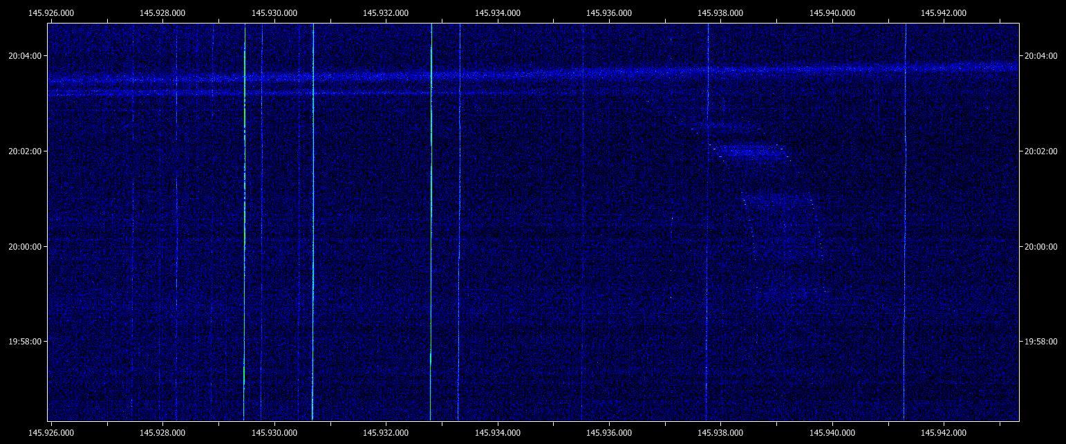 PSK Signal des Funcube