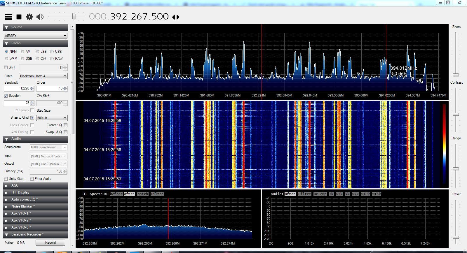 """Das deutsche TETRA-BOS-Band. Leichte Anzeichen von Übersteuerung erkennt man an den """"Splattern"""" quer über das Spektrum, aber man beachte auch die Feldstärken der Sender!"""