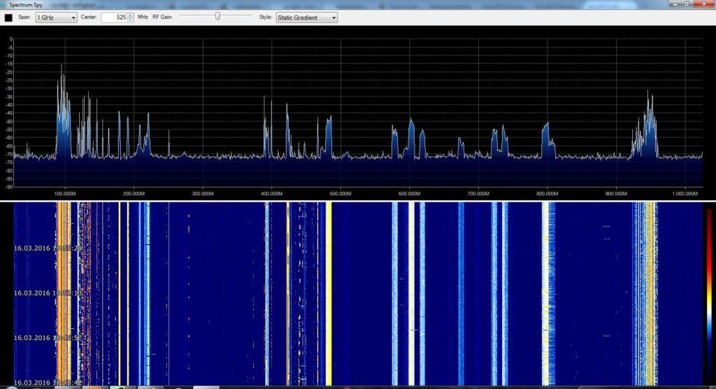 """1 GHz Bandbreite im Spectrum Spy dargestellt. Jede Zeile benötigt ca. 2 Sekunden, dementsprechend braucht es etwas, bis der Wasserfall """"gefüllt"""" ist!"""