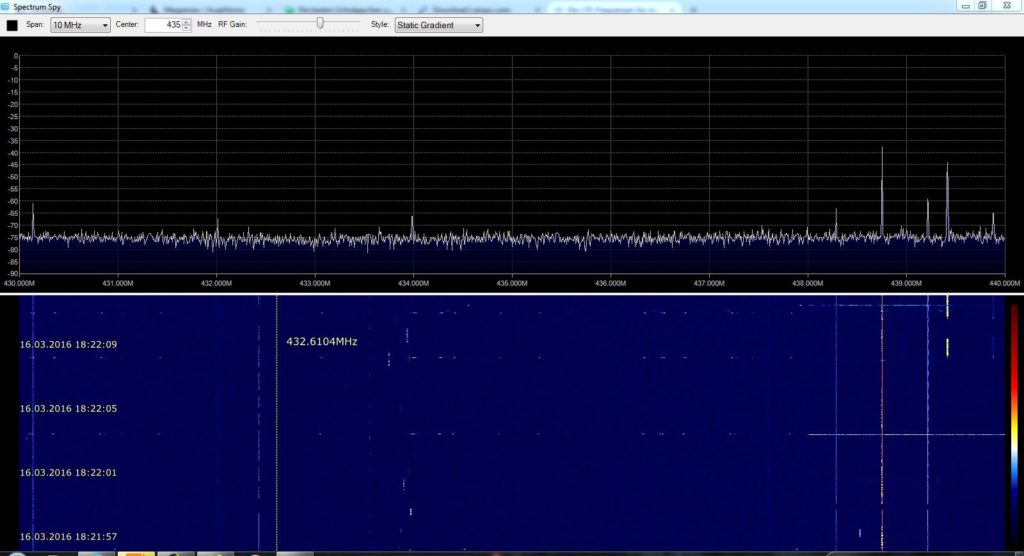 Das 70cm Band in Spectrum Spy