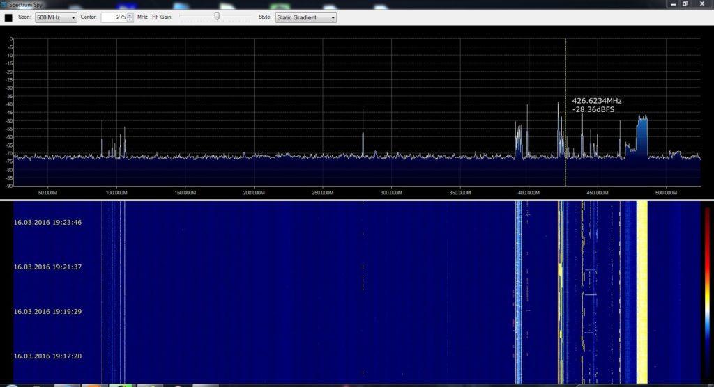 Spektrum am höherfrequenten Ausgang des Diplexers ( 270 - 1000 MHz)
