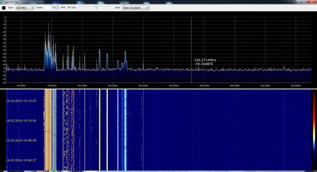 500 MHz Spektrum am niederfrequenten Ausgang des Diplexers (50 - 210 MHz)