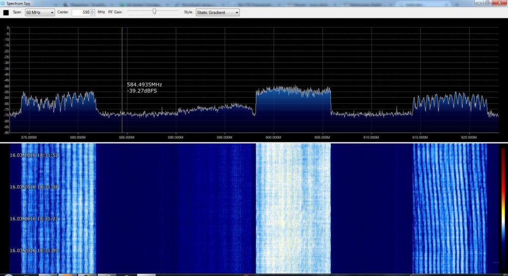 Mehrere DVB-T Signale in einem 50 MHz breiten Spektrum