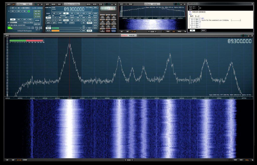 Rundfunkempfang mit SDRuno. Die Fenster lassen sich frei positionieren oder teilweise ganz schließen, damit es übersichtlicher wird.