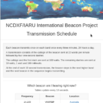 ncdxf-website
