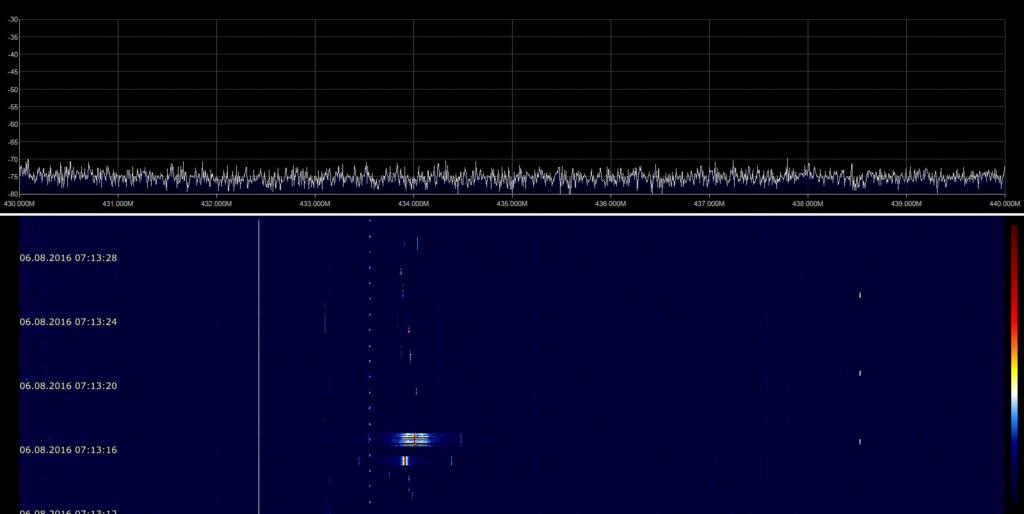 Gut zu erkennen im 70cm Band: Der ISM-Bereich mit diversen kurzen Datensignalen